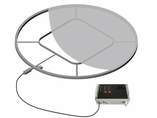 SM-Ultrasonics